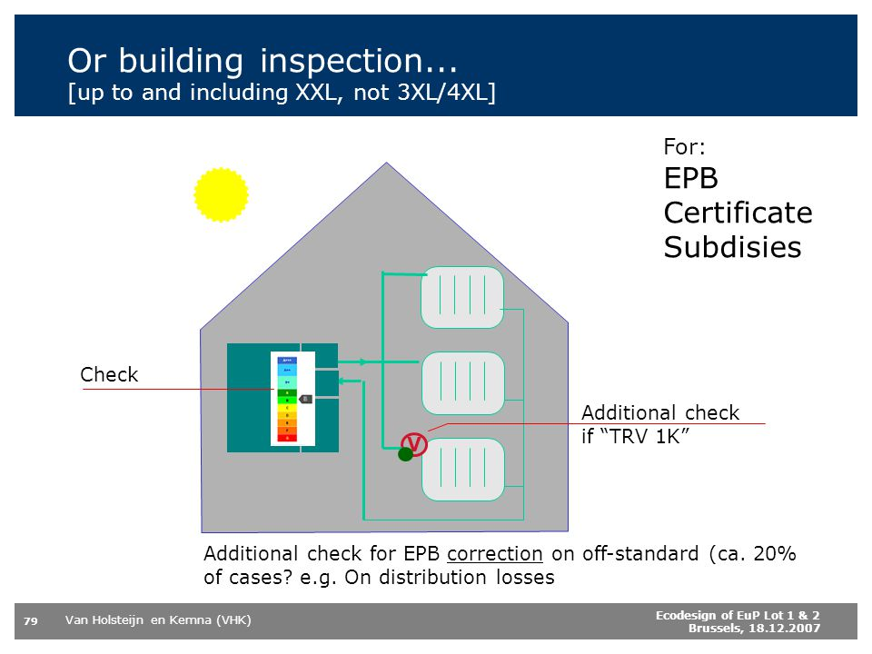 Or building inspection... [up to and including XXL, not 3XL/4XL]